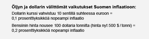 Dollarin kurssi euroon